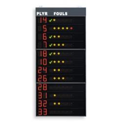 Foul indicators