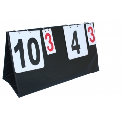 Manual table scoreboard