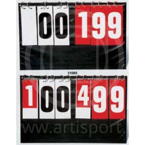 Table score board